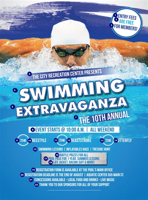 Swimming Flyer - Ticket Printing