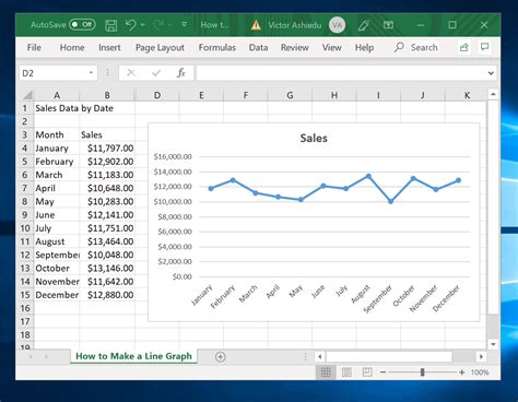 How to Make a Line Graph in Excel | Itechguides