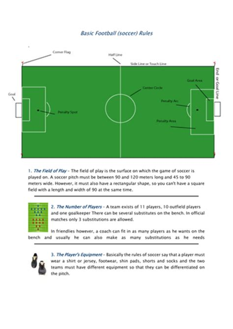 Soccer Basic Rules Handout by - UK Teaching Resources - TES
